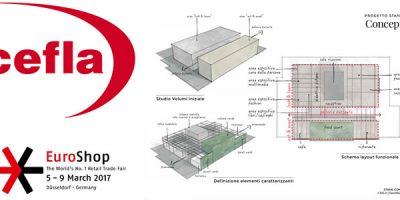 EuroShop, stand ad alta tecnologia per Cefla Shopfitting e C-LED.