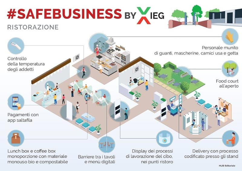 #SAFEBUSINESS by IEG